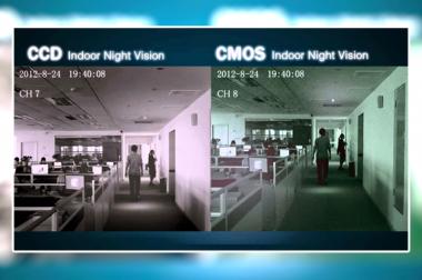 Tips Membeli Perangkat CCTV